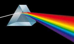 Spectroscopy Explained
