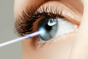 Considerations For Ophthalmic Surgical Laser Systems